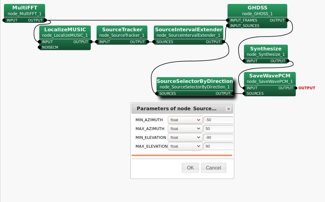 SourceSelectorByDirectionノードの接続位置の例